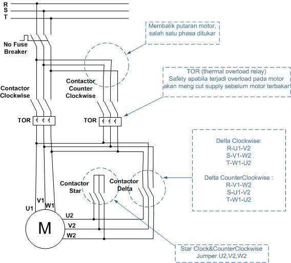 Diagram Wiring Diagram Star Delta Menggunakan Timer Full Version Hd Quality Menggunakan Timer Sxediagramma Gsxbooking It