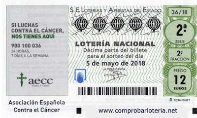 comprobar loteria contra cancer