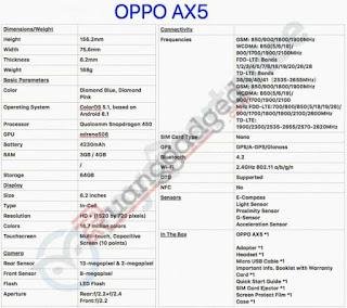 Usung Layar Berponi, Inilah Harga Oppo R15 Neo (AX5) Terbaru 2018