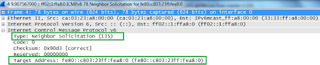 IPv6 Stateless Autoconfiguration