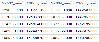 R Dplyr Tutorial : Data Manipulation (50 Examples)