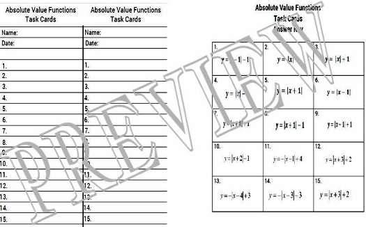 The Math Magazine: Algebra Absolute Value Functions Graphs