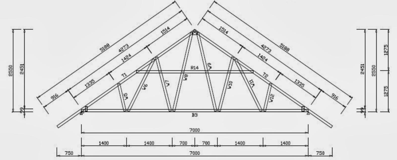 Jarak Kuda Baja Ringan Untuk Spandek Antar Kuda-kuda Bajaringan - Konstruksi Bangunan ...