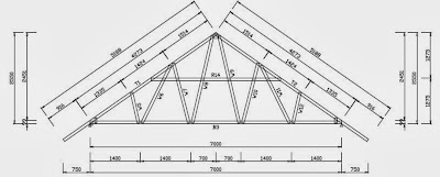 jarak kuda baja ringan untuk spandek antar bajaringan jasa pasang rangka atap