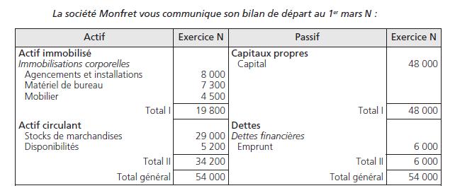 Exercices Bilan Comptable Corriges Pdf Cours Fsjes