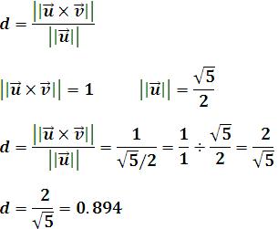 Proceso de cálculo de la distancia de un punto a una recta