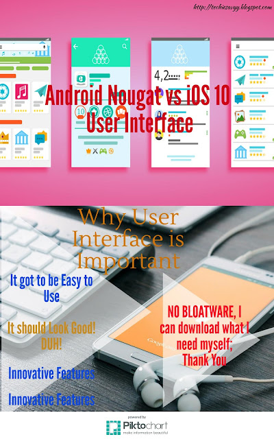 Android Nougat vs iOS 10 User Interface Trusted Reviews Techradar