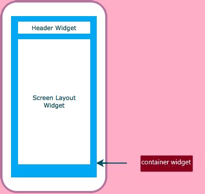 Flutter - Introduction with Flutter widgets  ~ Developer Libs