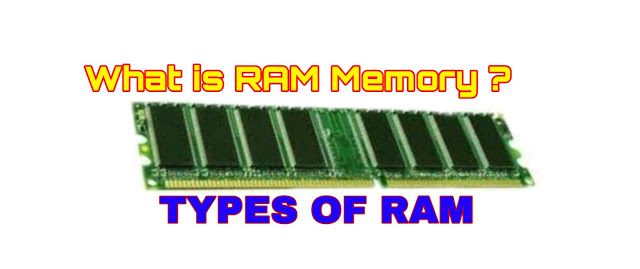 What is RAM Memory, definition of RAM Memory