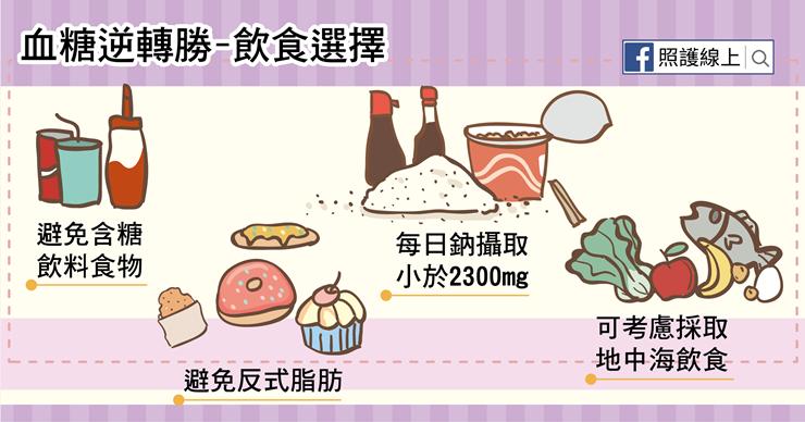 調整飲食改善血糖