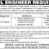 Govt. Of Punjab Mines Labour Welfare Organization Mekerwal Dist. Mianwali Jobs
