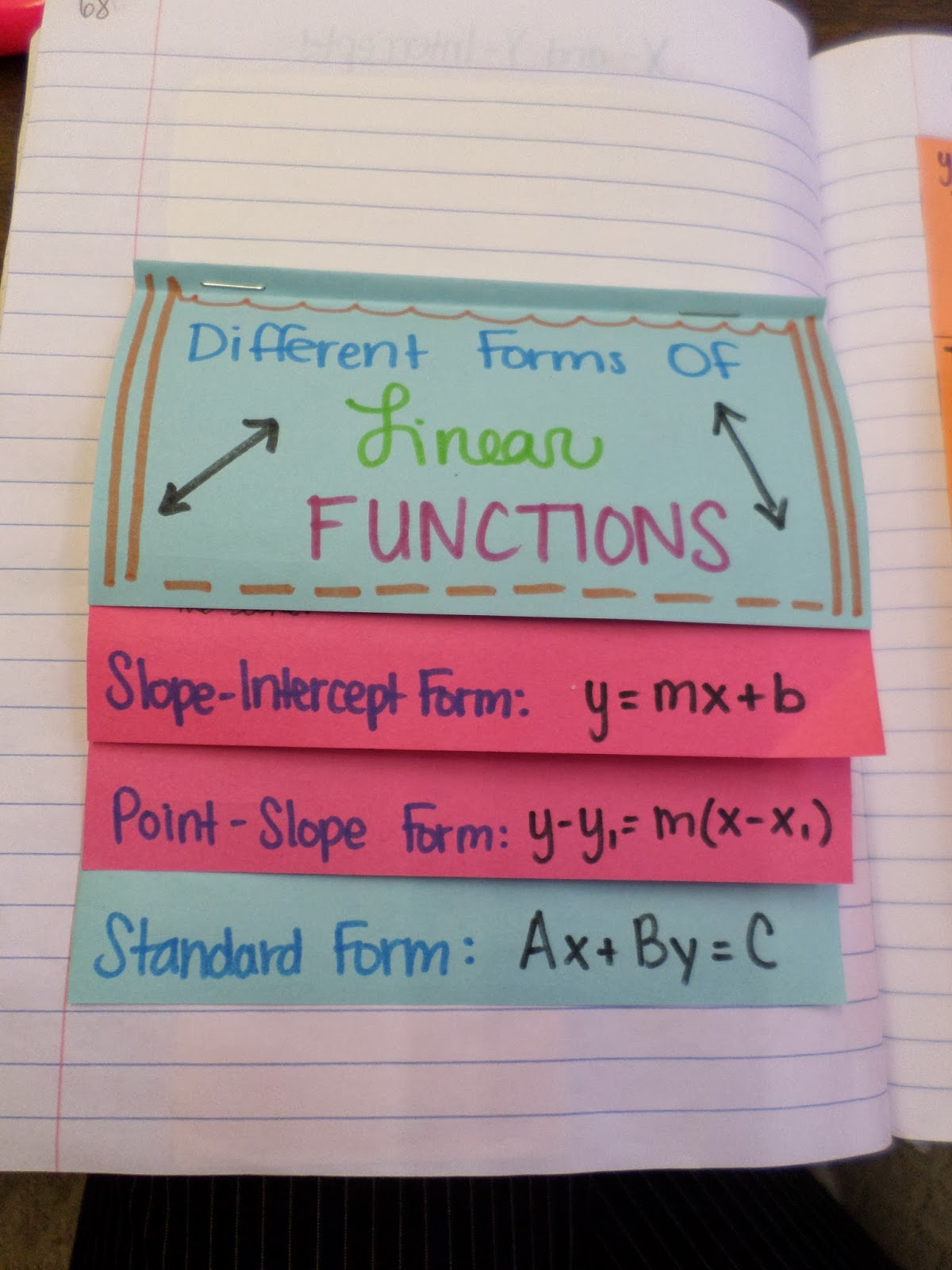Math Love Different Forms Of Linear Functions Fly