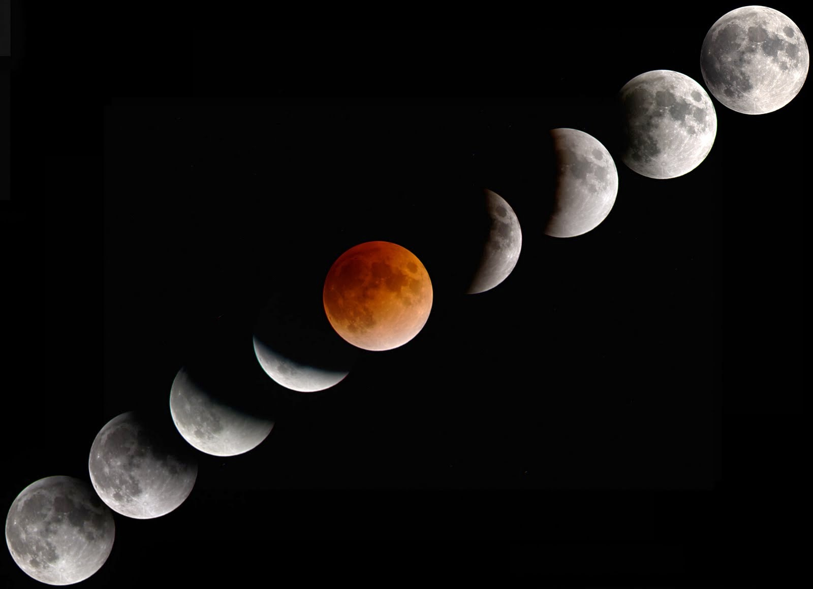 La ciencia es bella c mo son los eclipses desde la luna for En que luna estamos