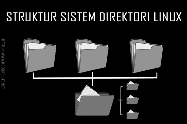 Struktur Direktori Pada Linux Secara Umum Beserta Fungsinya