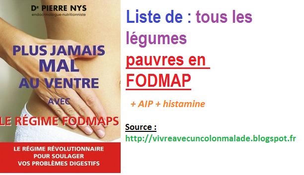 liste, tableau, histamine, AIP