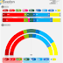 SWEDEN <br/>Novus poll | October 2017 (2)