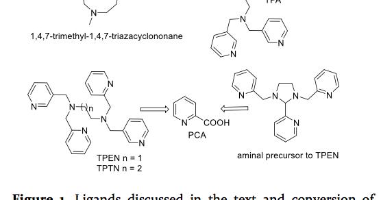 how to make an alkene from an alkane