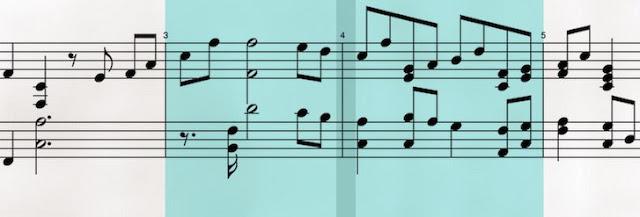 Phân đoạn bản nhạc Piano