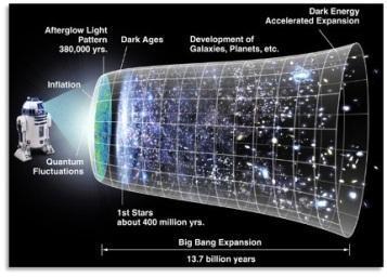Lo que percibimos como real parte de una fuente bidimensional
