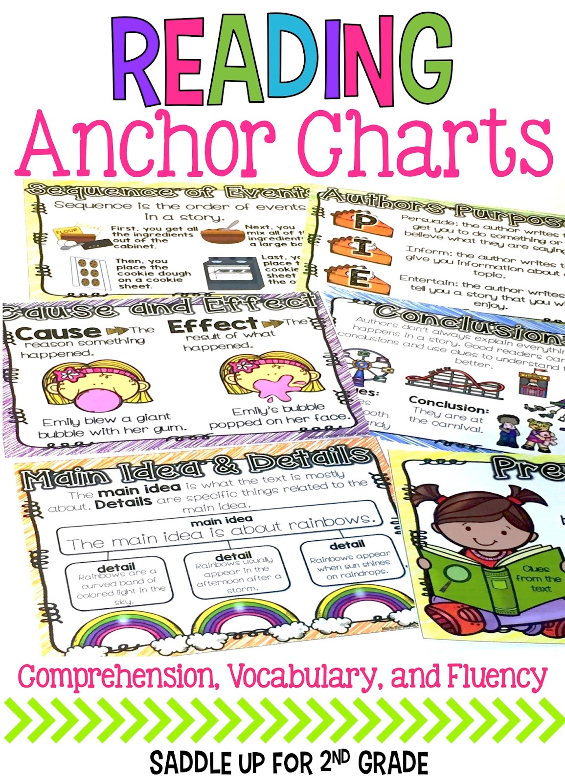 Reading Anchor Charts - Saddle up for Second Grade