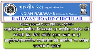 honrarium-ayurvedic-homeopatic-consultant-in-railways
