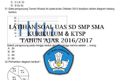 Latihan Soal UAS SD SMP SMA Kurikulum dan KTSP Tahun 2016