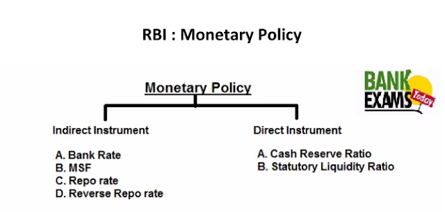 3 Objectives of Monetary Policy of Reserve Bank of India (RBI)