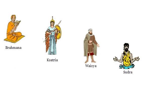 Kasta dalam Agama Hindu