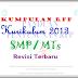 RPP Prakarya SMP Kelas 7, 8, 9 Kurikulum 2013 (Update 2017)