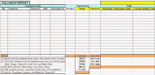 Customer Follow Up Excel Spreadsheet Sample Template