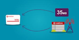 Vodafone ADSL indirecto 35 MB