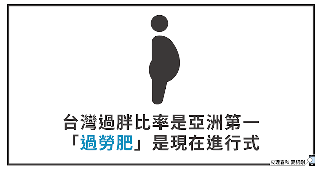 中西醫療與健康減重-5