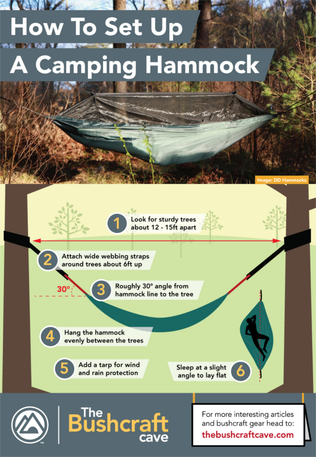 Setting up a camping hammock...
