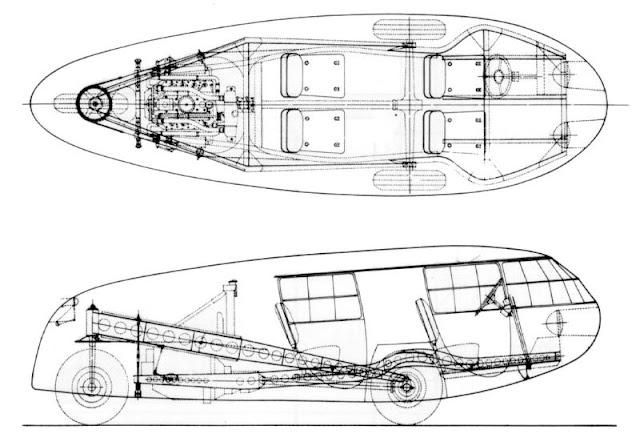 Buckminster Fuller And The Dymaxion Car A Three Wheel
