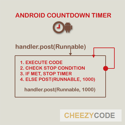 cheezycode_android_stopwatch_and_timer_logic