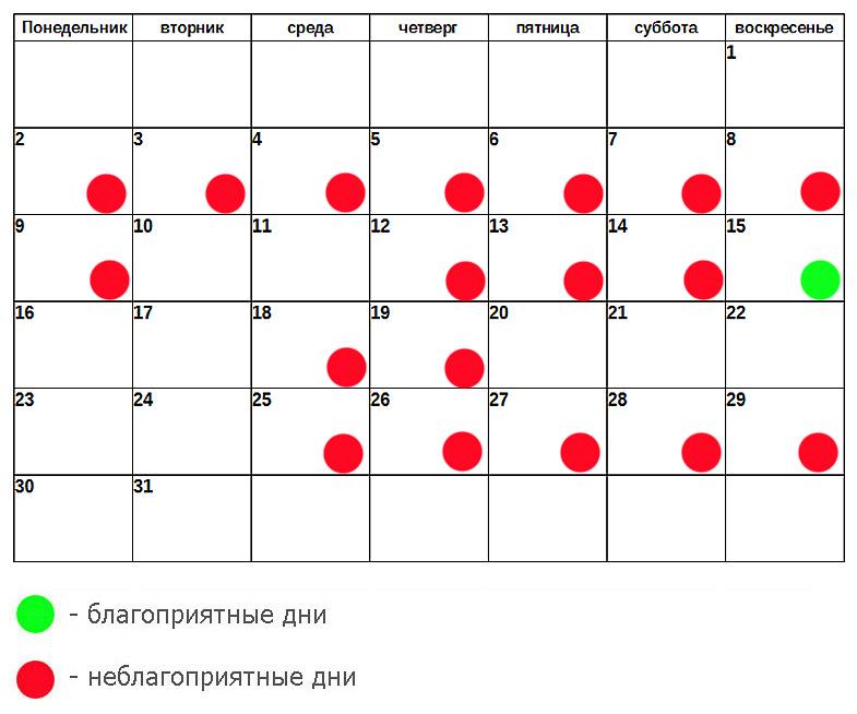 Лунный календарь лечения зубов октябрь 2017