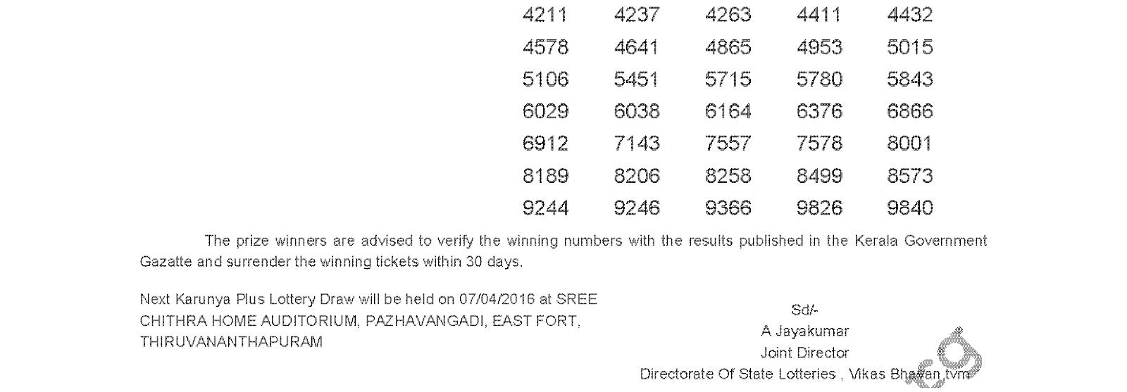 KARUNYA PLUS Lottery KN 103 Result 31-3-2016