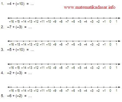 Kumpulan Soal Bilangan Bulat Matematika Kelas 4 SD