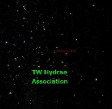 estrelas do grupo TW Hydrae