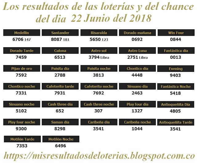 #ResultadosdelasloteríasdeColombia - #Ganarchance - #Resultadodelalotería  - #Loteriasdehoy22062018