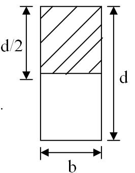 Shear strength Calculation for Beam Section