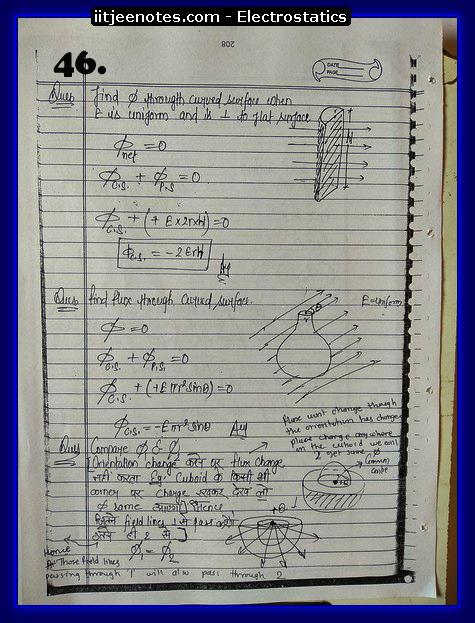 electrostatics iitjee question1