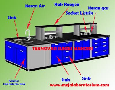 meja laboratorium kimia dan fisika di tengah ruangan