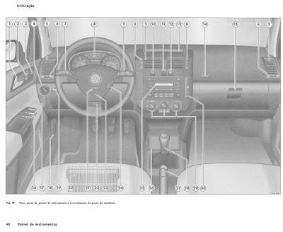 Manual do proprietário VW Polo Hatch e Sedan