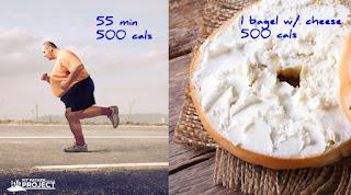 Cara Diet 1 Minggu Turun 5 kg