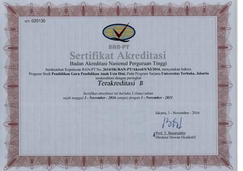20+ Contoh surat akreditasi program studi terbaru yang baik