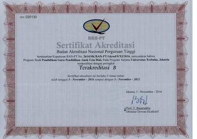 SK surat akreditasi universitas akademi politeknik