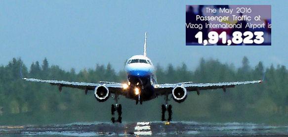 VIZAG AIRPORT PASSENGERS