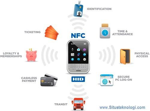 penjelasan lengkap tentang teknologi NFC, apa itu NFC dan gunanya untuk apa?