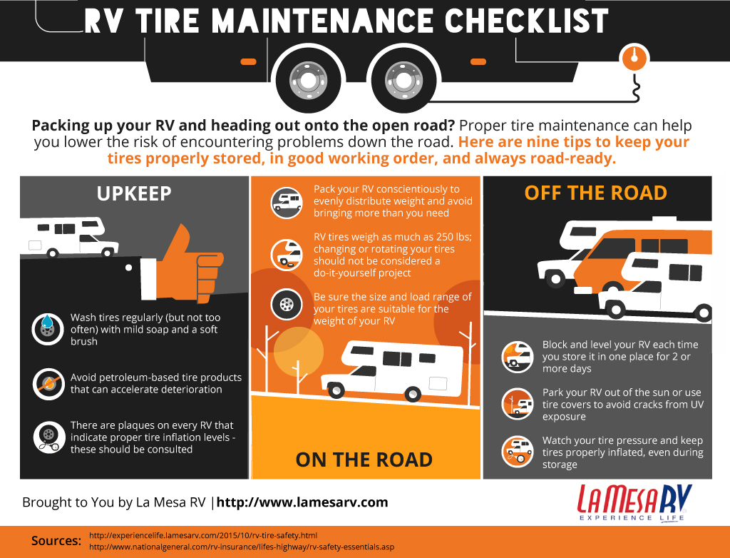 RV Tire Maintenance Checklist [GRAPHIC]